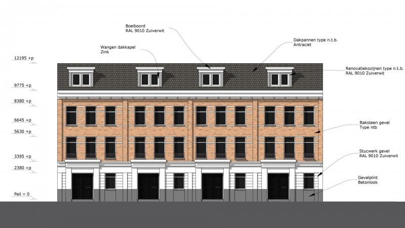 Gevel definitief ontwerp proveniersstraat rotterdam